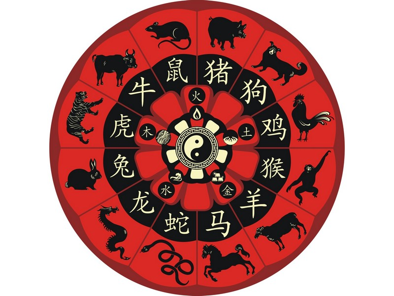 What is my chinese zodiac sign